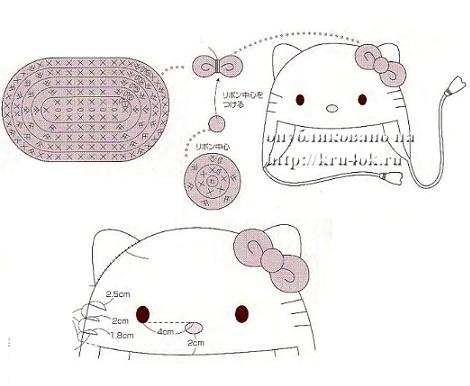 gorro hello kitty crochet patrón muñeca